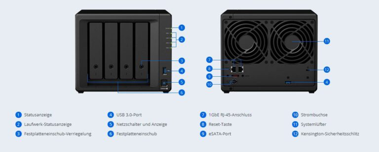 Synology DS920+ Spezifikation